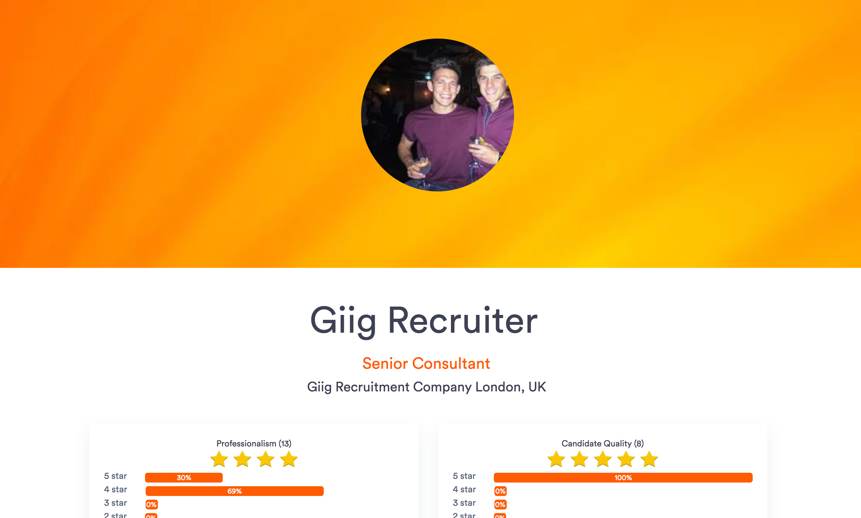 Giig Recruiter Profile